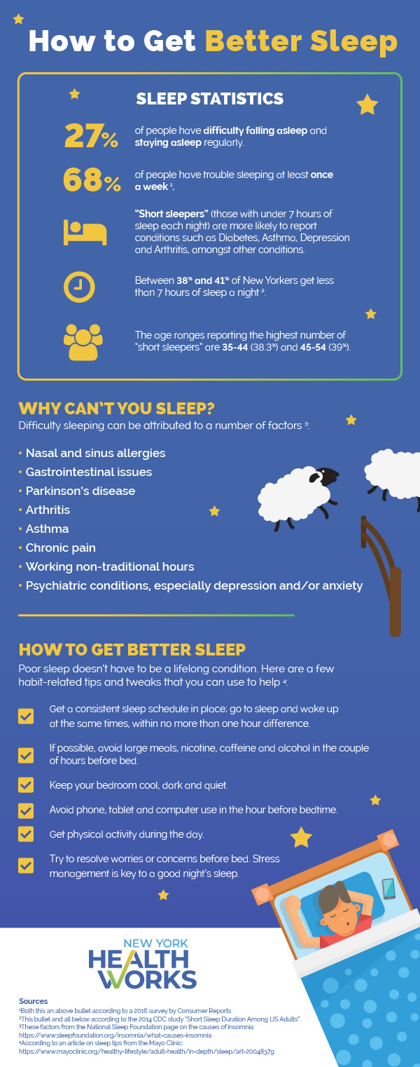 """How to Get Better Sleep"" infographic"